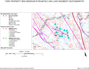 York Property - geochemistry