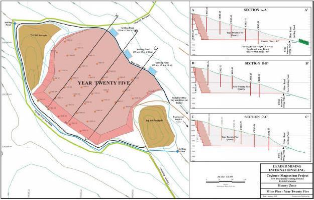cogburn-25-year-open-pit-mine-plan
