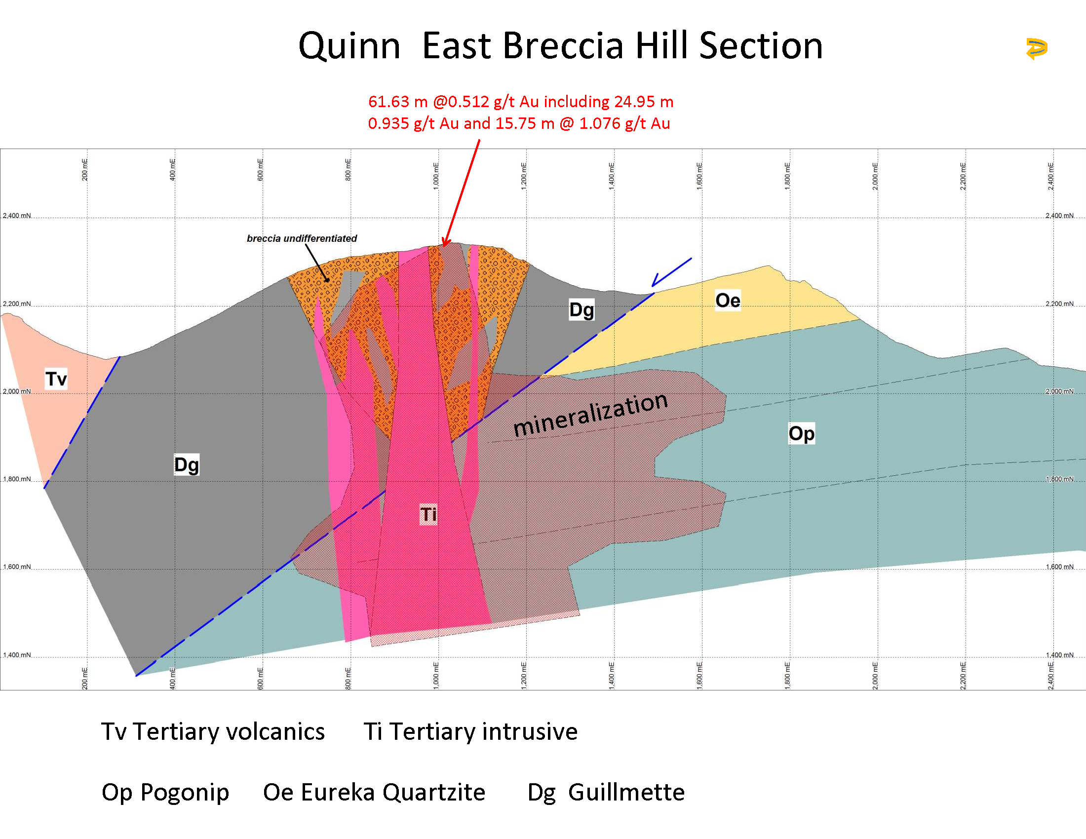 Quinn-Canyon-Gold-Project-breccia_hill_section